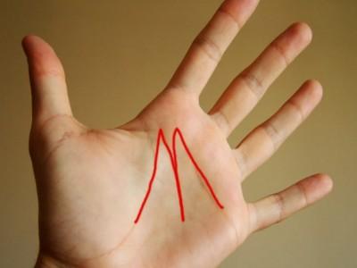 अगर आपके हाथों की लकीरों में भी छुपा है X और M, तो जानें आपको क्या मिल सकता है फायदा